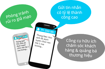 dịch vụ bulk sms của viettel