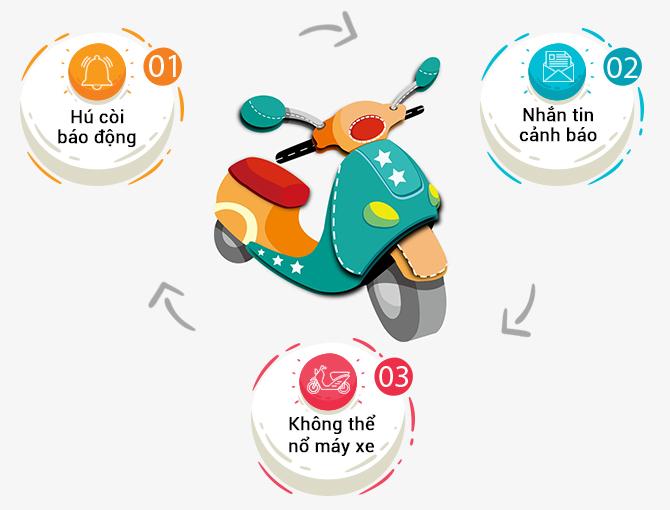 khóa chống trộm xe máy viettel